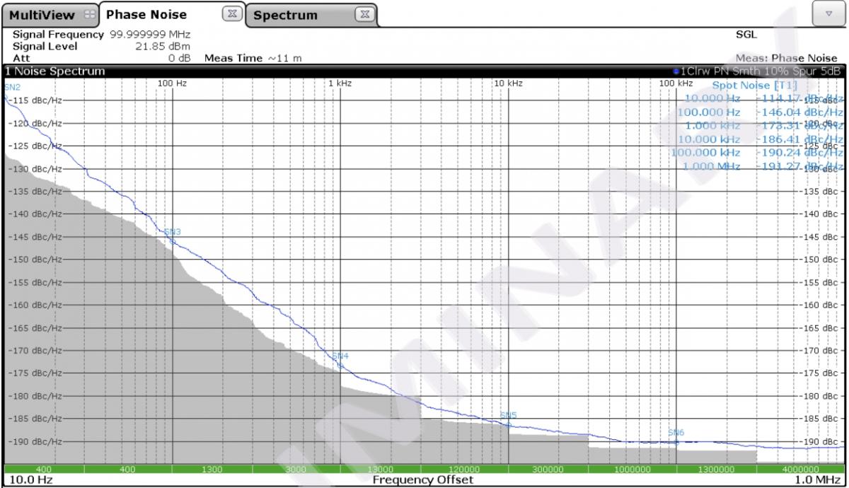 WOW! Extraordinarily Low Phase Noise OCXO: -173 dBc/Hz at 1 KHz offset